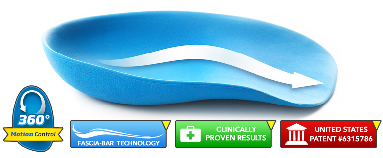 HTP Heel Seat Orthotics for Plantar Fasciitis