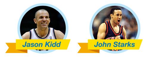 NBA Players Trust Heel That Pain